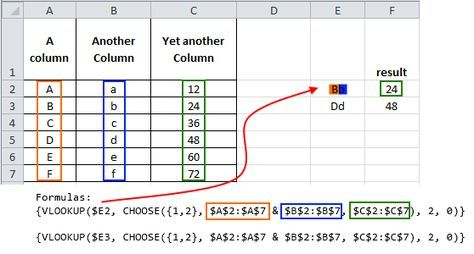 Multi-conditional VLOOKUP with CHOOSE - Explained \u003dVLOOKUP($E2 - free excel spreadsheet templates for small business