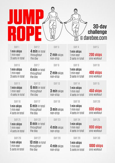 Fitness Challenges Jump Rope Challenge Jump Rope Workout Workout Challenge