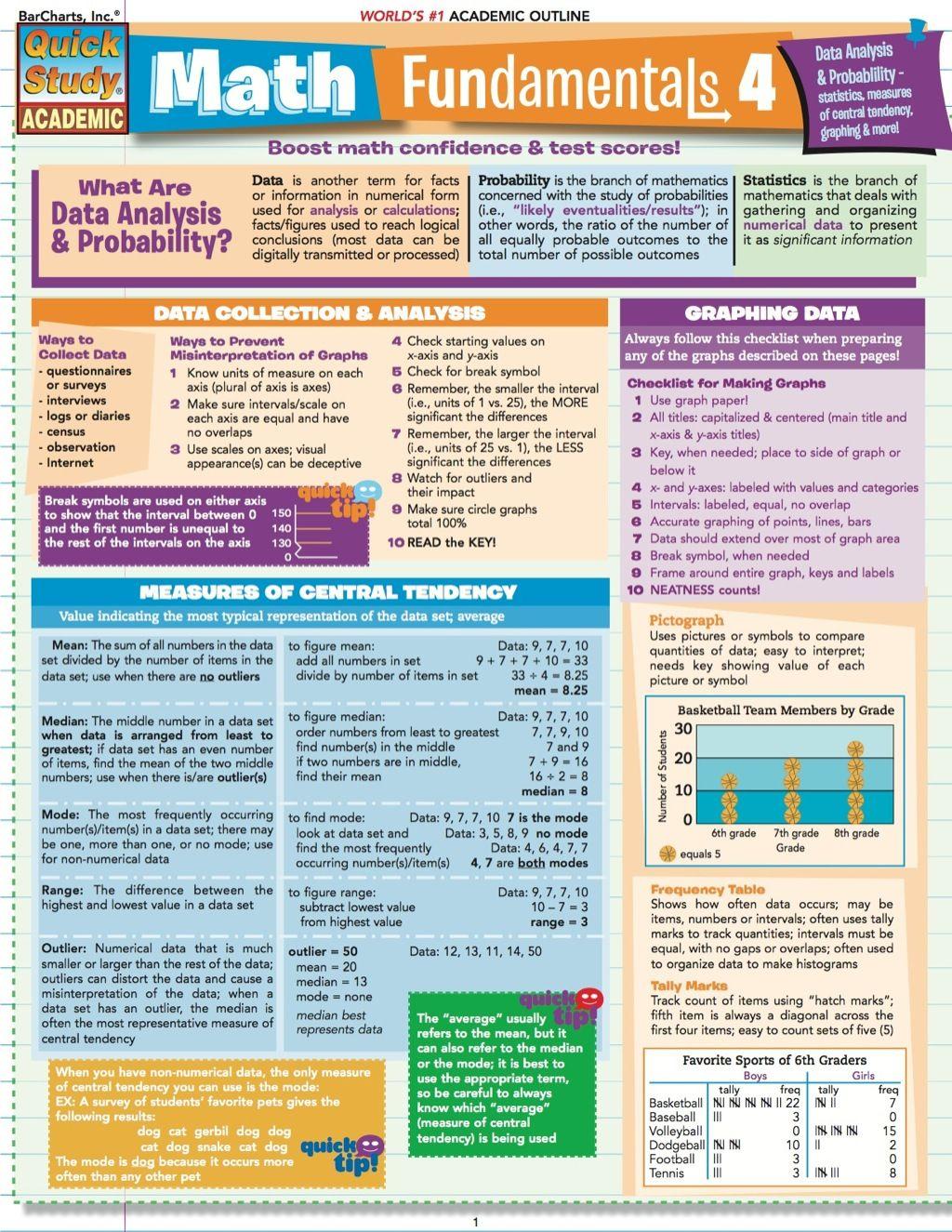 Math Fundamentals 4 Study Guide Ebook Rental