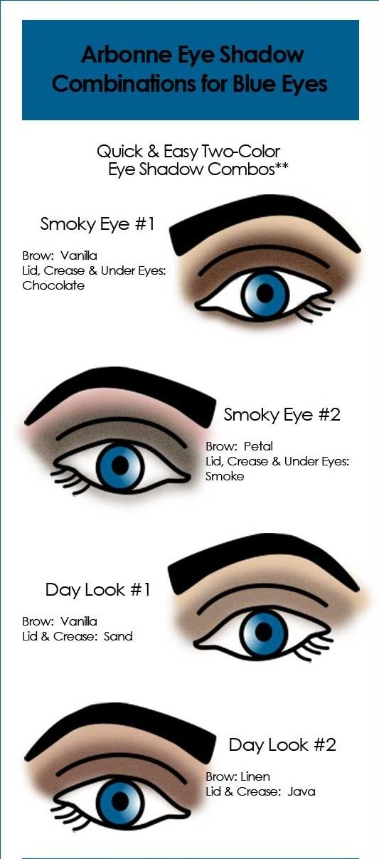 Arbonne makeup combinations for blue eyes. Dr Lidia Epel Arbonne Independent Consultant. wwwDrLidiaEpel.myarbonne.com