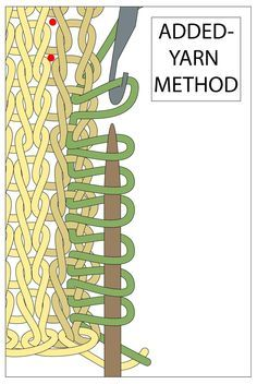 Ramasser des points verticaux le long d'un bord de lisière / savoirs traditionnels   – Wolle & Stricken