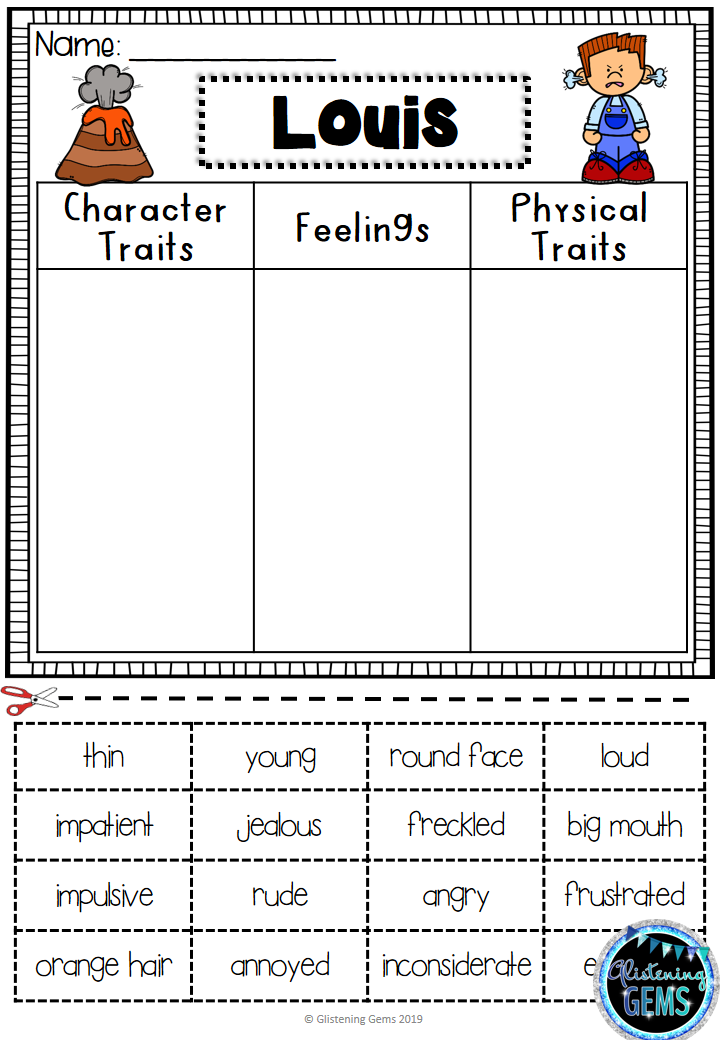 28++ Unusual character traits worksheet 3rd grade ideas