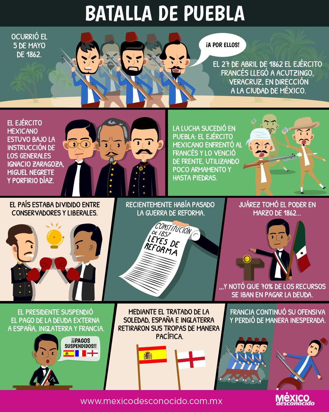 Pin en Historia de México