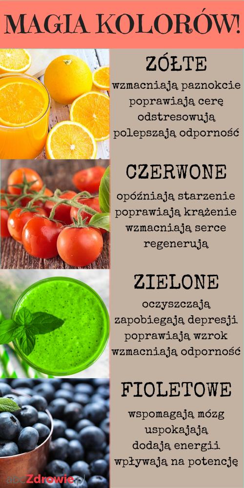 jakie warzywa owoce na potencje)
