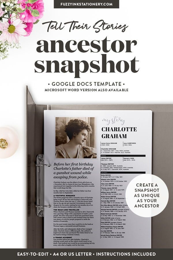 A4 or US Letter Family History Template for Google Docs to Create Ancestor Snapshots for printable for Genealogy Gifts. Instant Download #genealogy