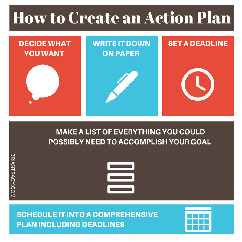 Do you know someone who struggles to plan ahead? In a few