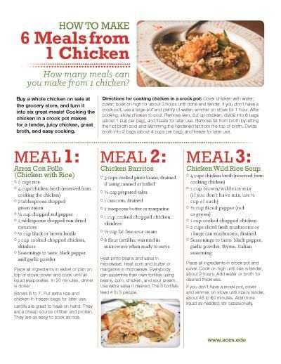 ACES Publication : How to Make 6 Meals from 1 Chicken : FCS-2184
