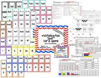 """Multiplication """"War"""" Math Card Game Center & Worksheets 15 sets of cards plus worksheets reviewing multiplication, graphing, inequalities and number lines. $"""