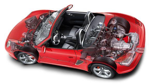 Porsche Boxster Engine Porsche Boxster