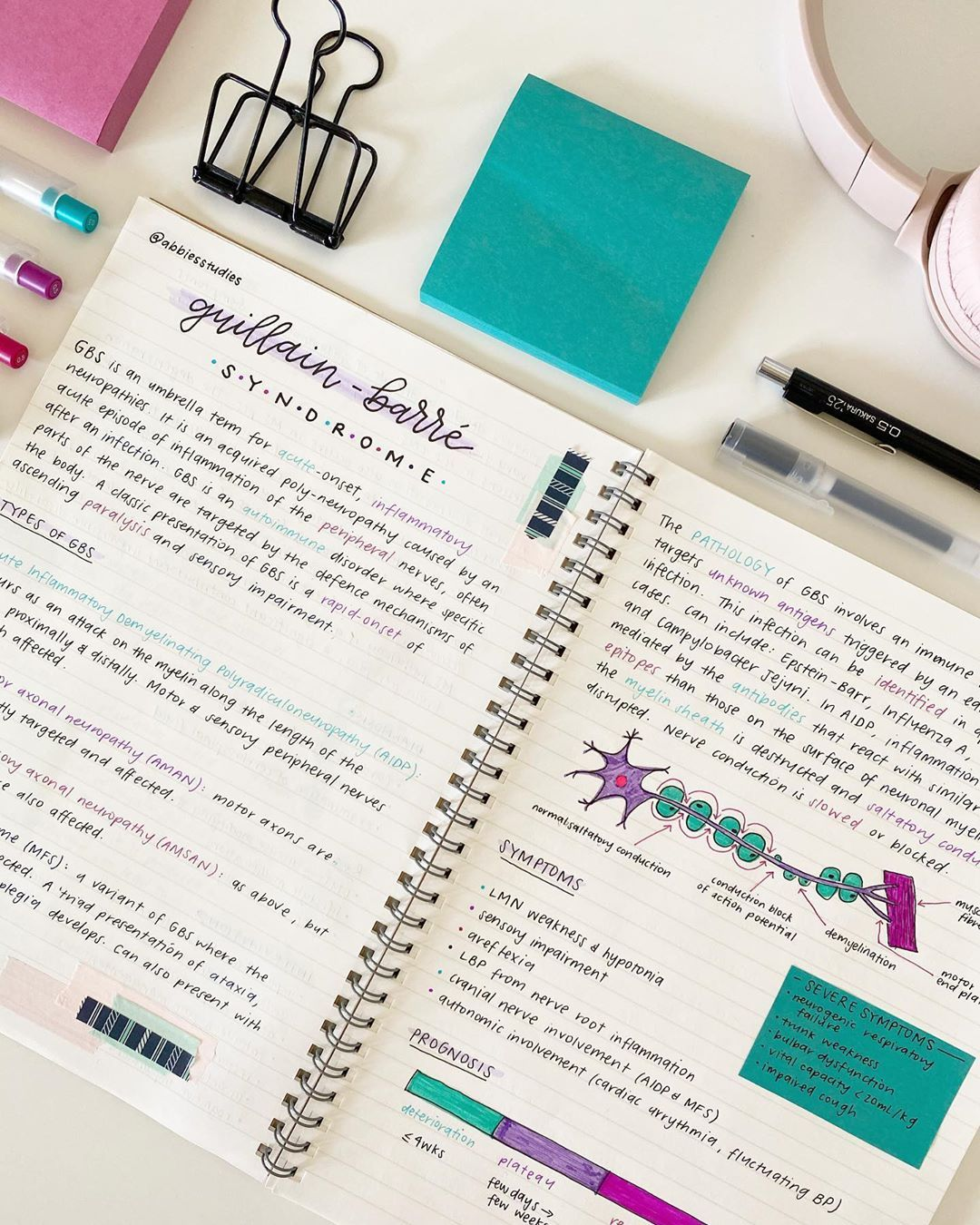 Pin On Note Taking
