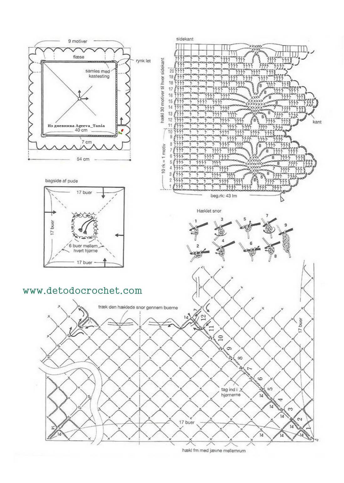 Todo crochet | daysi | Pinterest | Patrones de mantas, Manta y Patrones