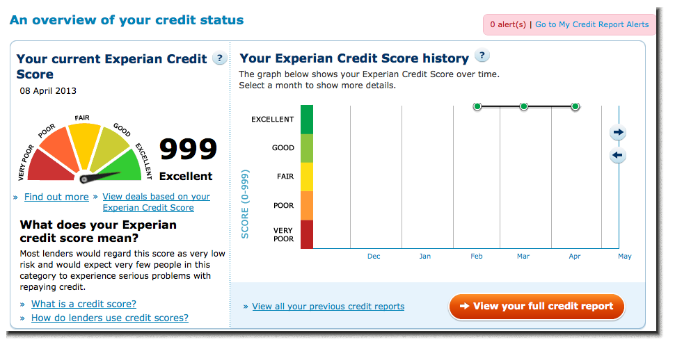Image Result For Experian Credit Rating