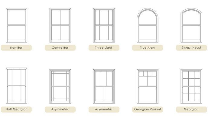 Diffe Window Styles Oriel Style Windows Design Guide In 2019