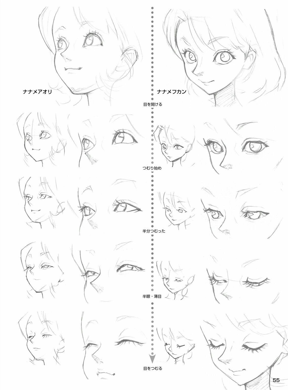 Eyes movement reference drawing eyes drawing people faces anatomy drawing manga drawing