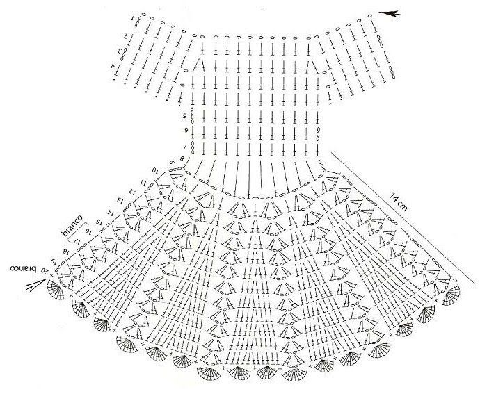 crochet | Crochet 3 | Pinterest | Vestidos niña, Ganchillo y Vestiditos
