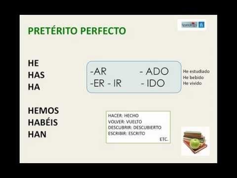 ▶ Present Perfect Tense in Spanish- Balance del año - YouTube