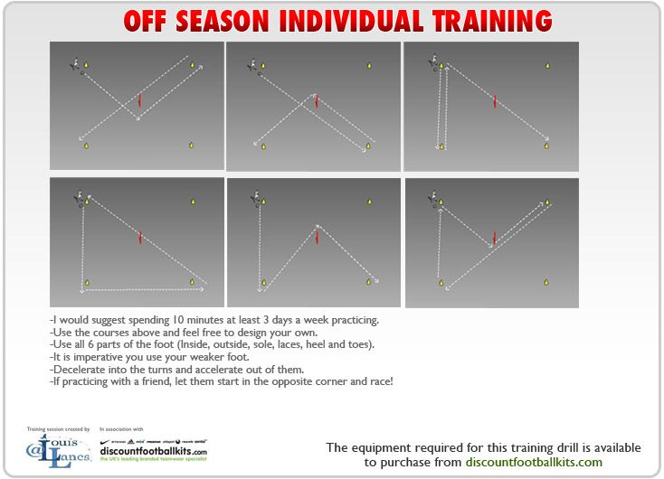 Pre Season Training Sessions To Keep Your Players Sharp Soccer Coaching Soccercoaching Football Foo With Images Football Tactics Football Team Kits Soccer Coaching