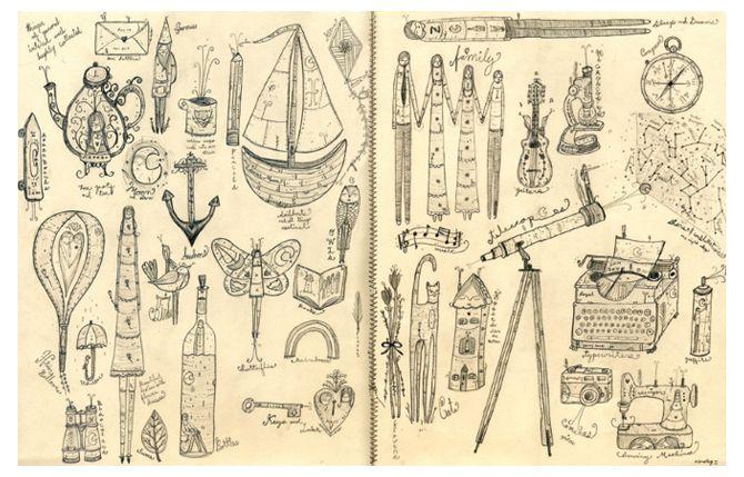 Kelli Murray's Blog » ART