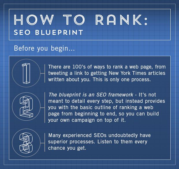 How to rank 25 step master seo blueprint seo search engine cool article thanks for sharing larry tackett how to rank seo blueprint malvernweather Choice Image