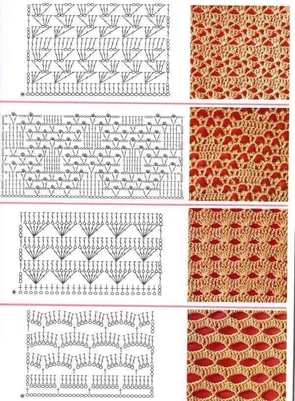 Esquema crochet | CROCHET: Esquemas | Croché, Ganchillo, Puntos