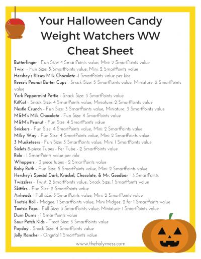 Halloween Candy Weight Watchers WW Freestyle Cheat Sheet