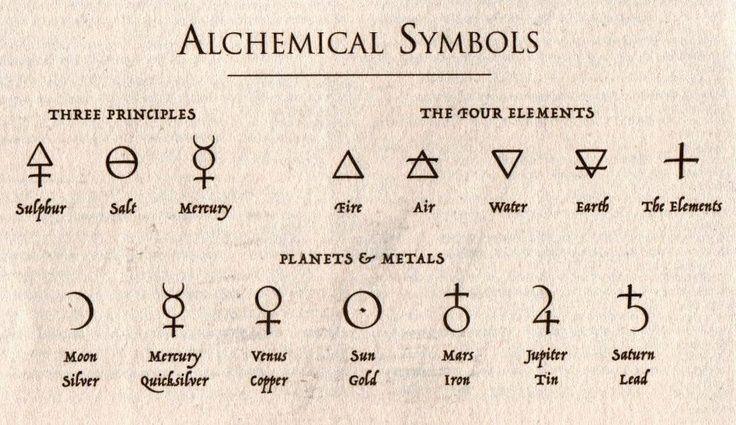 Alchemical Symbols Alchemical Designtattoossymbole Symbols