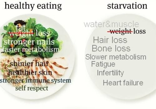 healthy eating vs starvation