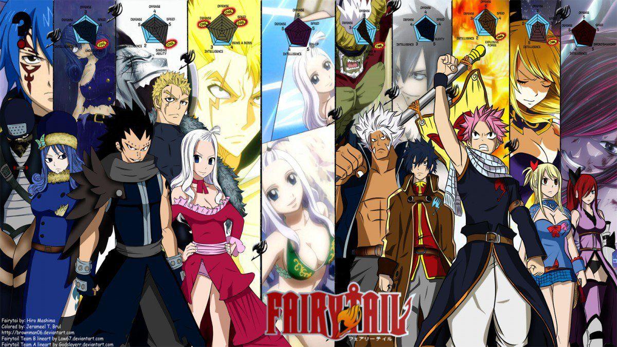 Fairy Tail 65 Audio Español Fairy Tail Anime Fairy Tail Family Fairy Tail Manga