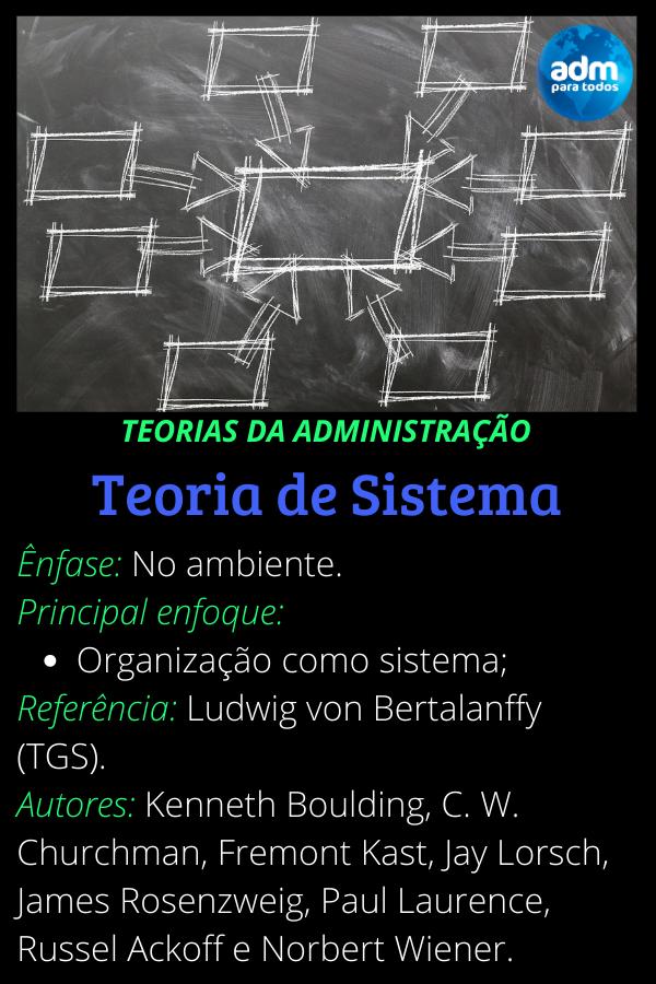 Administracao Teoria De Sistema Teorias Da Administracao Em 2020 Teoria Da Administracao Teoria De Sistemas Administracao
