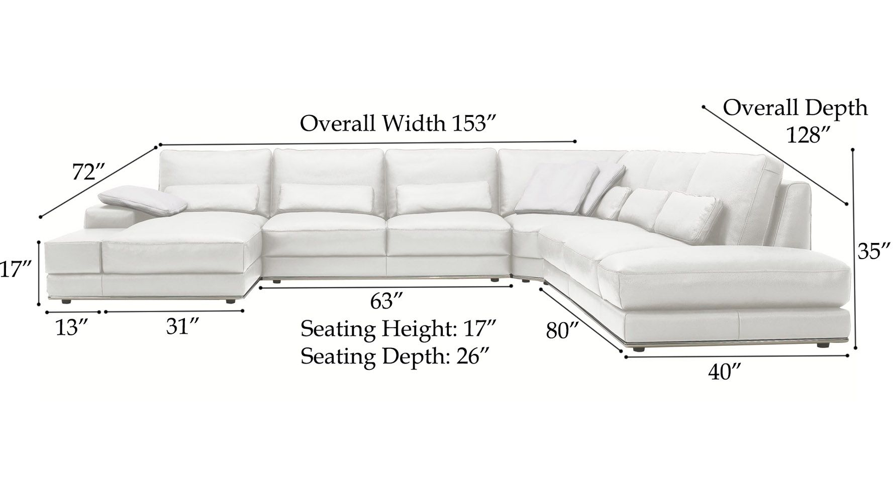 Understanding Sectional Sofa Measurements Sectional Sofa Small