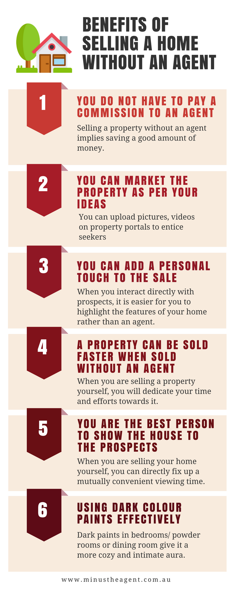 If You Want To Sale Home The Option Available For You Are To Sell It Directly Or To Sell It Through An Agent Earlier Sale House Selling House Things To Sell