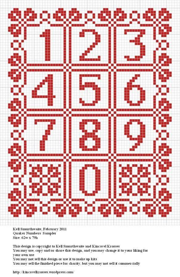 cross stitch numbers   visit kincavelkrosses wordpress com   .:Sew ...