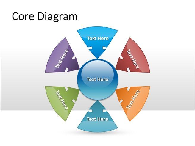 Diagram Powerpoint Templates | Core Diagram Powerpoint Template Pptx Powerpoint Presentation Ppt