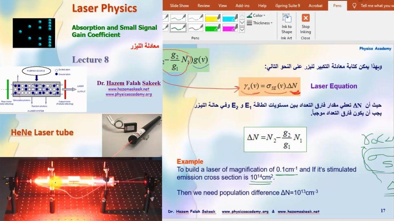 Pin On Physics Academy