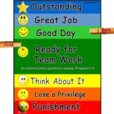 free printable behavior chartclipchart400   Parenting   Pinterest ...
