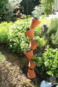 Diy: Kreativer Garten Mit Tontöpfen | Diy Tutorial, Garten And Diy ... Gartendeko Tontopfen Selber Machen