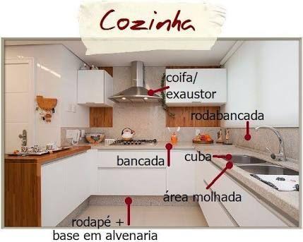 Resultado de imagem para medidas base elevada armarios cozinha ...