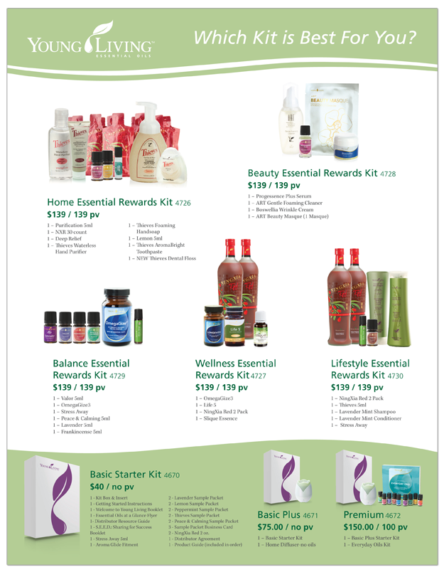 This All New Young Living Enrollment Pad Is A Must Have For Any Distributor Serious About Finding Success Allow Expertly Created Tool To Help Your
