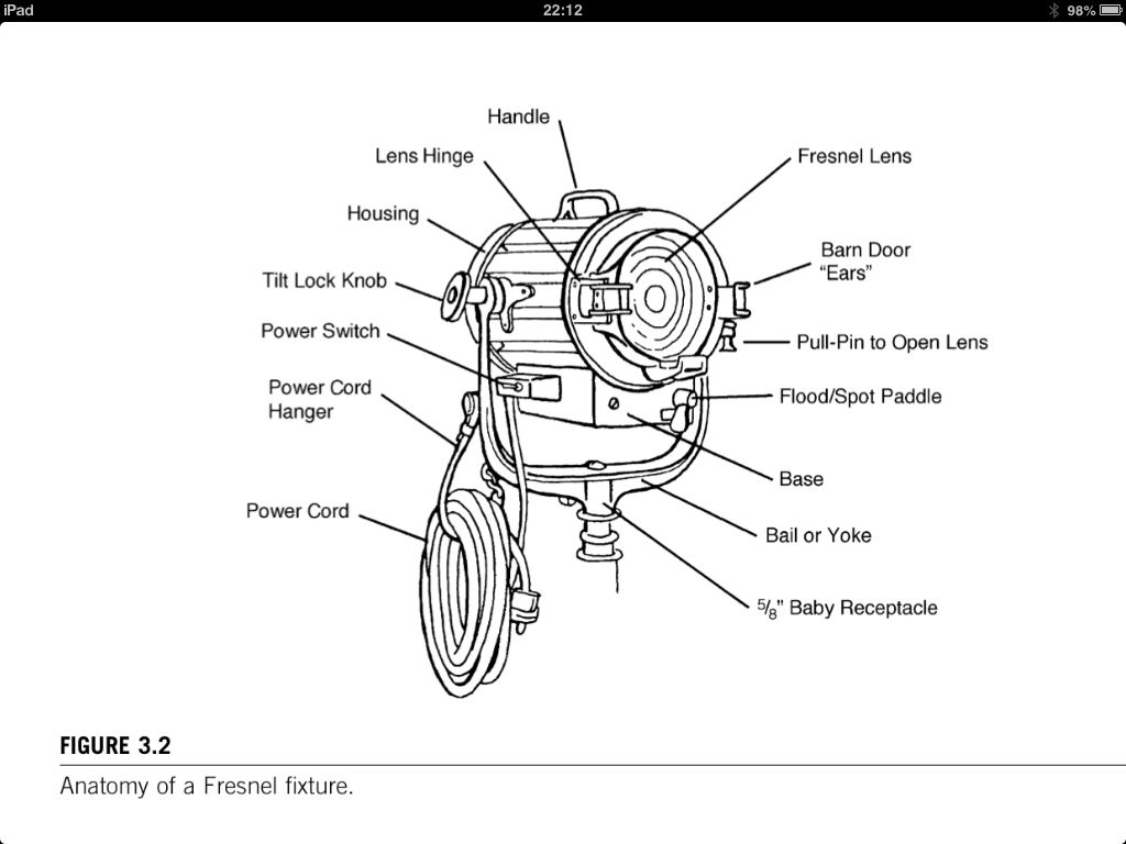 small resolution of parts of a fresnell light lighting concepts stage lighting cinematography lightning opera