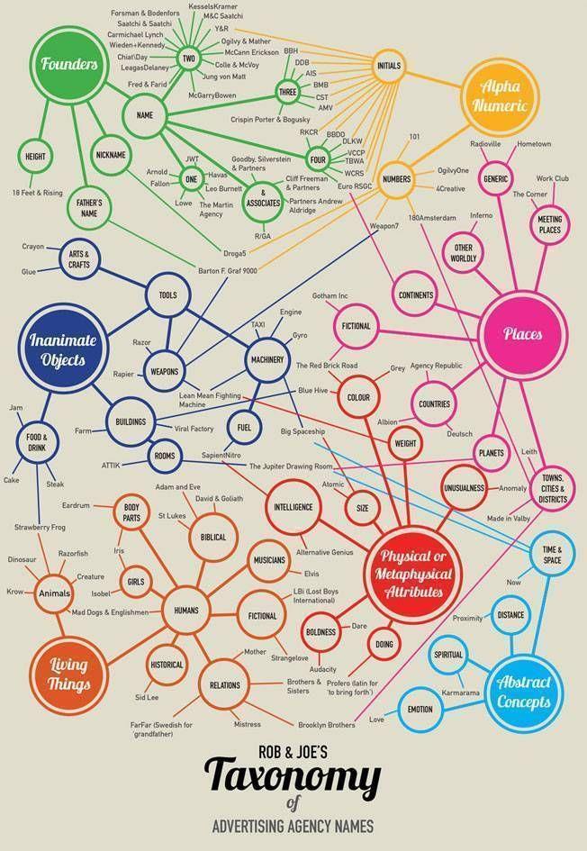 Fantastisch 84 Diagramm Diagramm Foto Ideen Zeitgenössisch ...