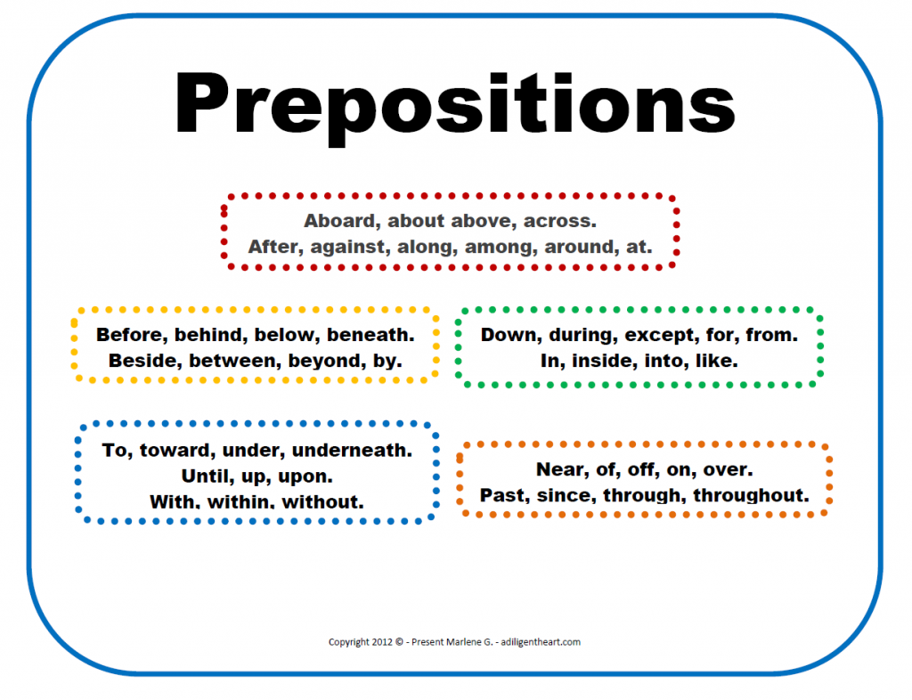 worksheet Spanish Prepositions Worksheet free printable prepositions types of and blue preposition poster blue