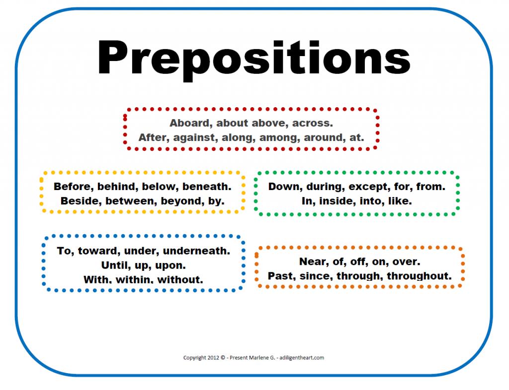 Free Printable Prepositions