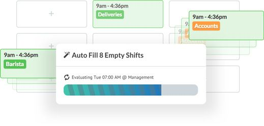 Employee Scheduling Software for Your Workforce Deputy