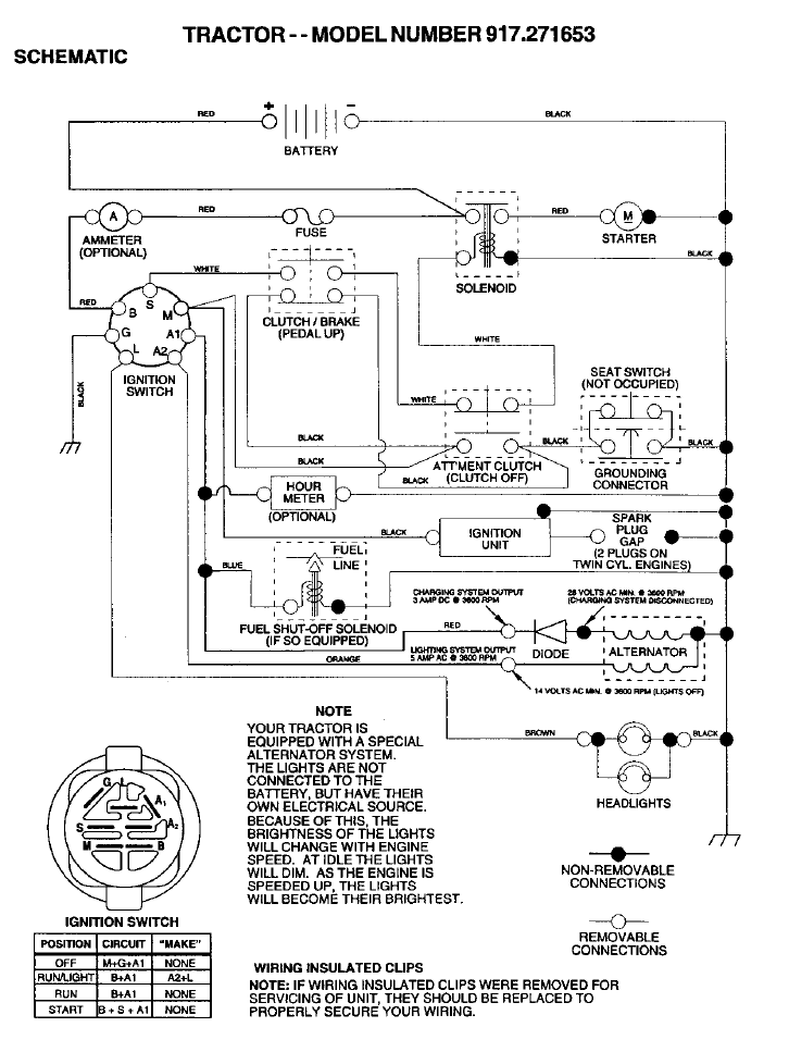 graphic | riding mower electrical | pinterest | tractor, craftsman, Wiring diagram