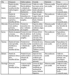 menu semanal para adelgazar y como se preparar