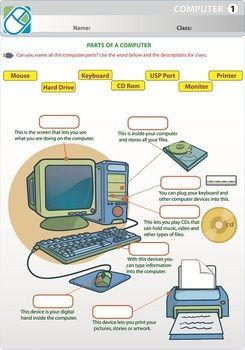 Parts Of Computer Clases De Computacion Profesor De Informatica Clase De Informatica