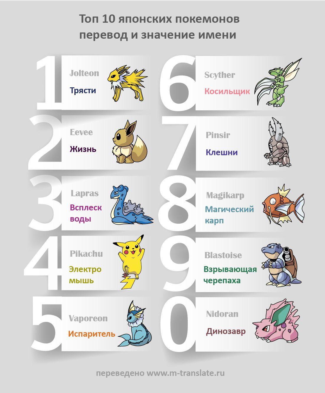 Onlajn Perevodchik S Russkogo Na Yaponskij Perevod Yaponskogo Yazyka Pokemon Names Language Language Usage