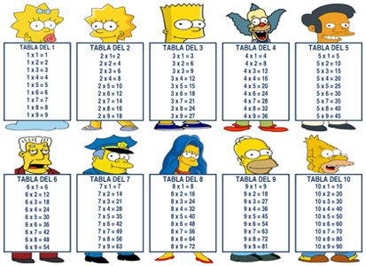 Quadrats Rodons Aprender Las Tablas De Multiplicar Tablas De Multiplicar Tabla De Multiplicar Para Imprimir
