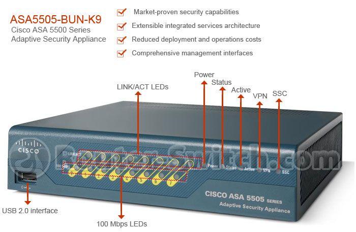 Cisco ASA 5505-BUN-K9 firewall diagram overview and modules tutorial