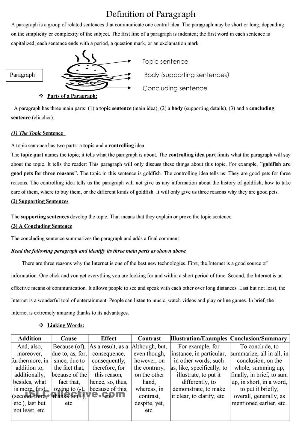 how to write a paragraph worksheets Paragraph structure practice worksheet  paragraph #1 my dog romeo is so much fun to play with one reason he's fun is because he loves to play catch.